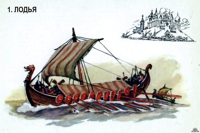 виды русских лодок